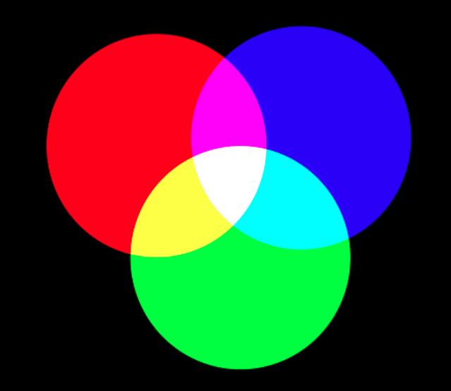 光響3原色