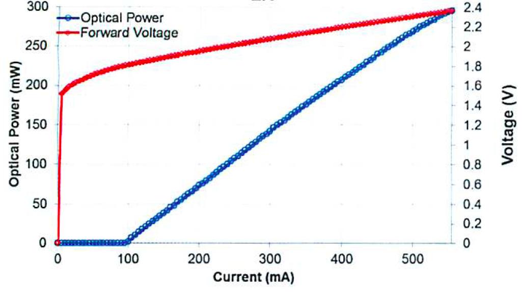 785nm LD光出力特性