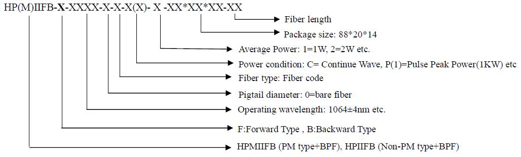 2W 1064nm In-line Isolator+BPF