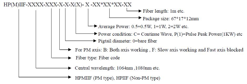 2W 10xxnm In-line Isolator,HP(M)IIF