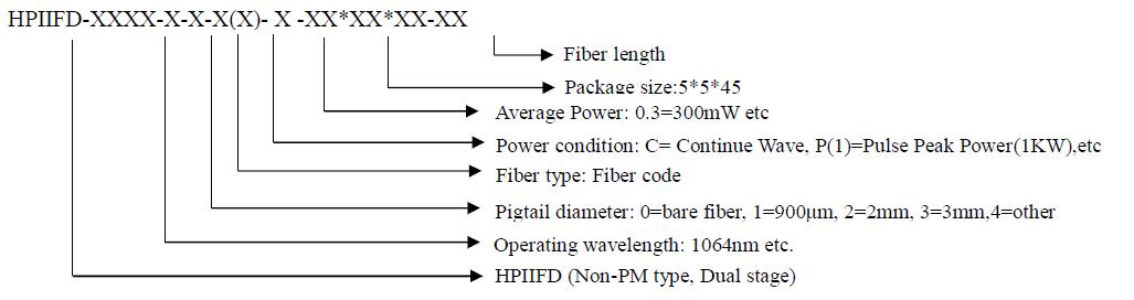 300mW 1064nm In-line Dual Isolator