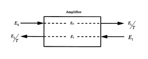 再生増幅器計算図