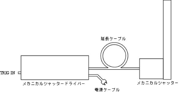 シャッター接続図