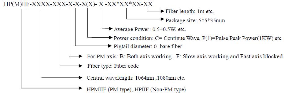 500mW 10xx nm In-line Isolator