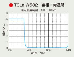 グラフTSLaW532