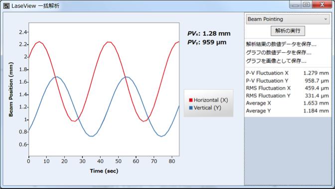 ビームポインティング経時変化測定の画面