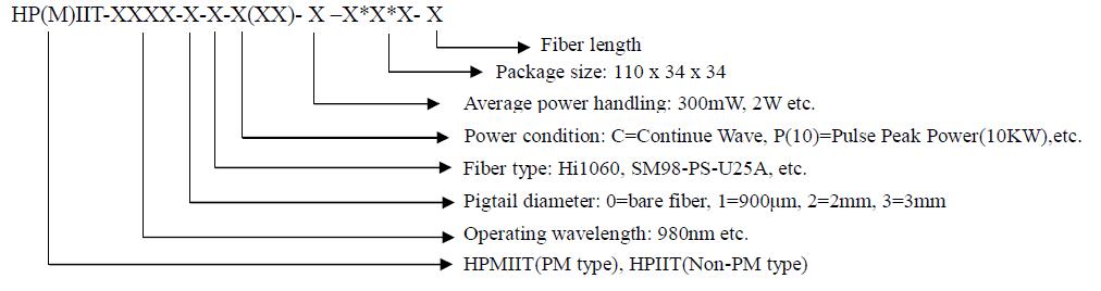 9801030nm High Power In-line Isolator