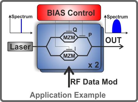 BIAS_Control_Application_Example