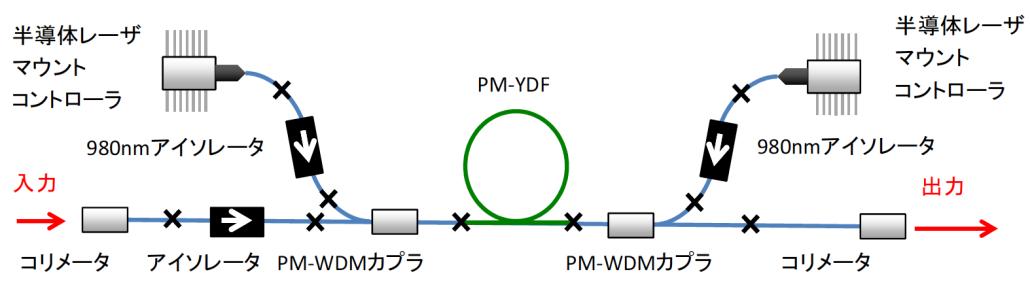 FA-PMYD-H-kit_fig