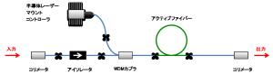 FA_schematics-1030x283