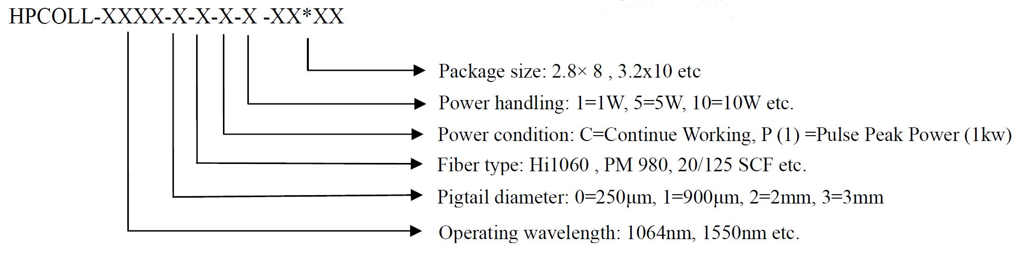 High Power Collimator