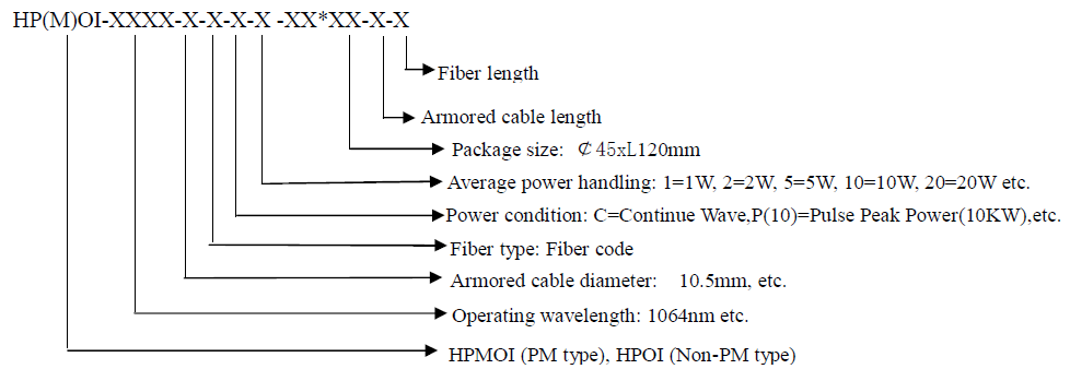 High Power Fiber In & Free Space Out Isolator