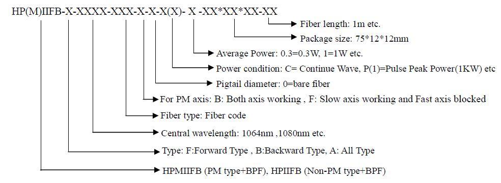(Mini) 2W 1064nm In-line Isolator+BPF