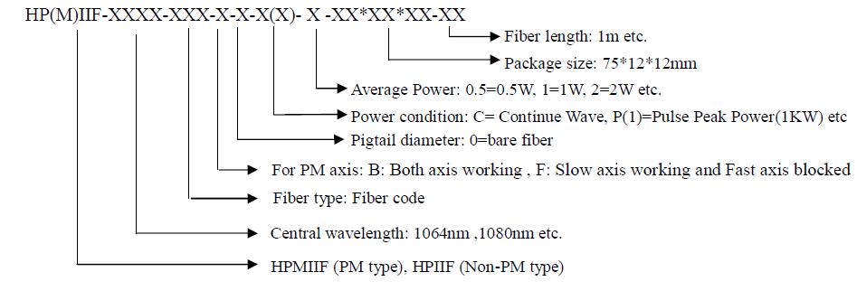 (Mini) 2W 1064nm In-line Isolator, HP(M)IIF