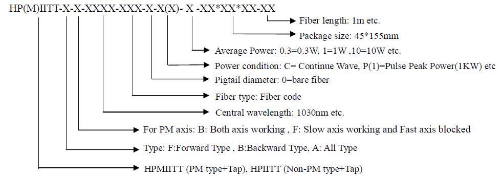PM 1030nm In-line Isolator+TAP