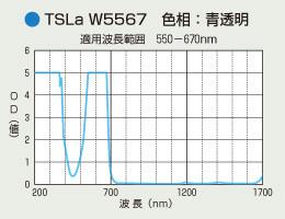 グラフTSLaW5567