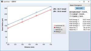 LHBによるビーム広がり角測定