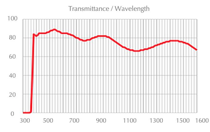 chart_xlpln25xsvmp2
