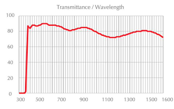 chart_xlpln25xwmp2-1