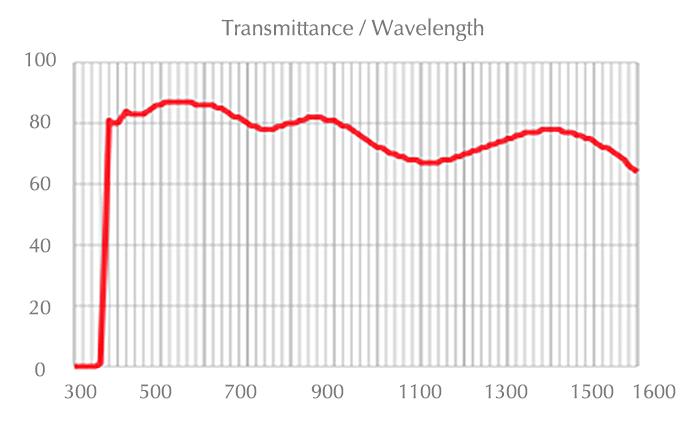 chart_xlslpln25xsvmp2-1